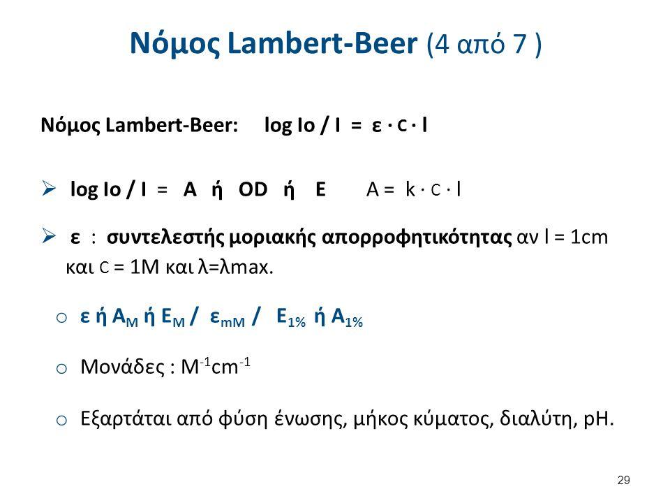 Νόμος Lambert-Beer (4 από 7 ) Νόμος Lambert-Beer: log Io / I = ε ∙ C ∙ l  log Io / I = A ή OD ή Ε A = k ∙ C ∙ l  ε : συντελεστής μοριακής απορροφητι
