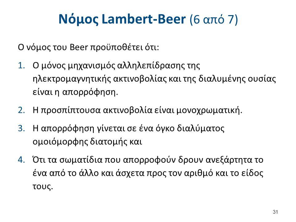 Νόμος Lambert-Beer (6 από 7) Ο νόμος του Beer προϋποθέτει ότι: 1.Ο μόνος μηχανισμός αλληλεπίδρασης της ηλεκτρομαγνητικής ακτινοβολίας και της διαλυμέν