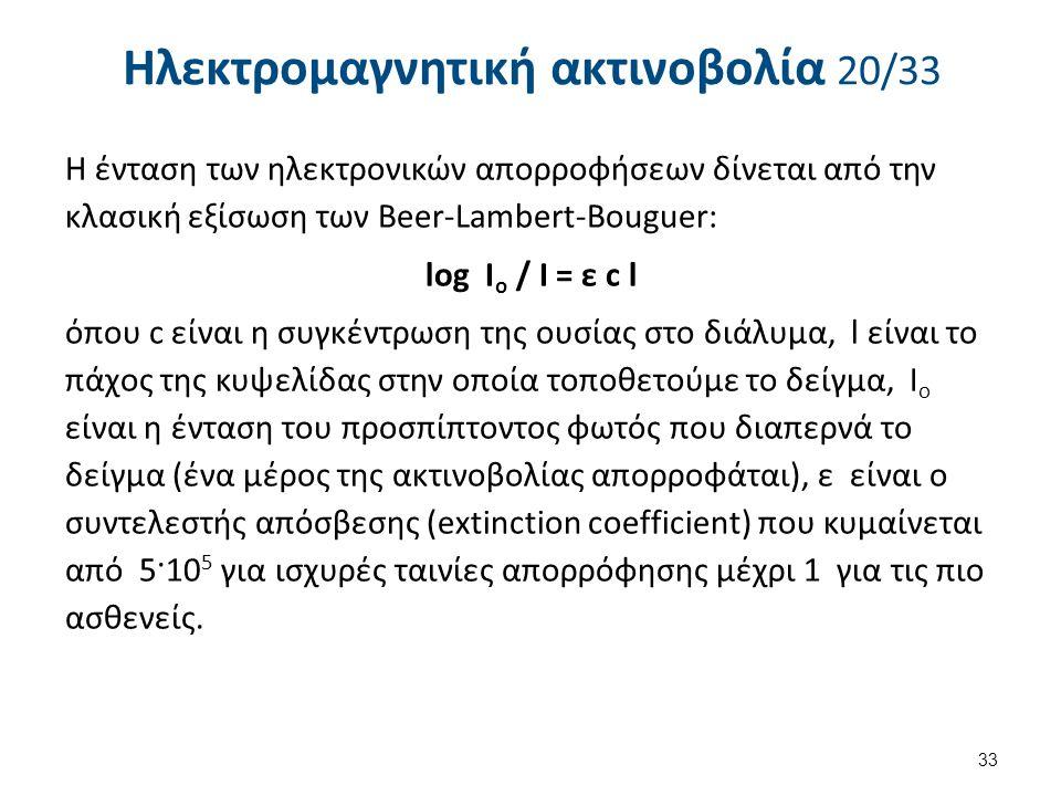 Ηλεκτρομαγνητική ακτινοβολία 20/33 Η ένταση των ηλεκτρονικών απορροφήσεων δίνεται από την κλασική εξίσωση των Beer-Lambert-Bouguer: log I ο / I = ε c