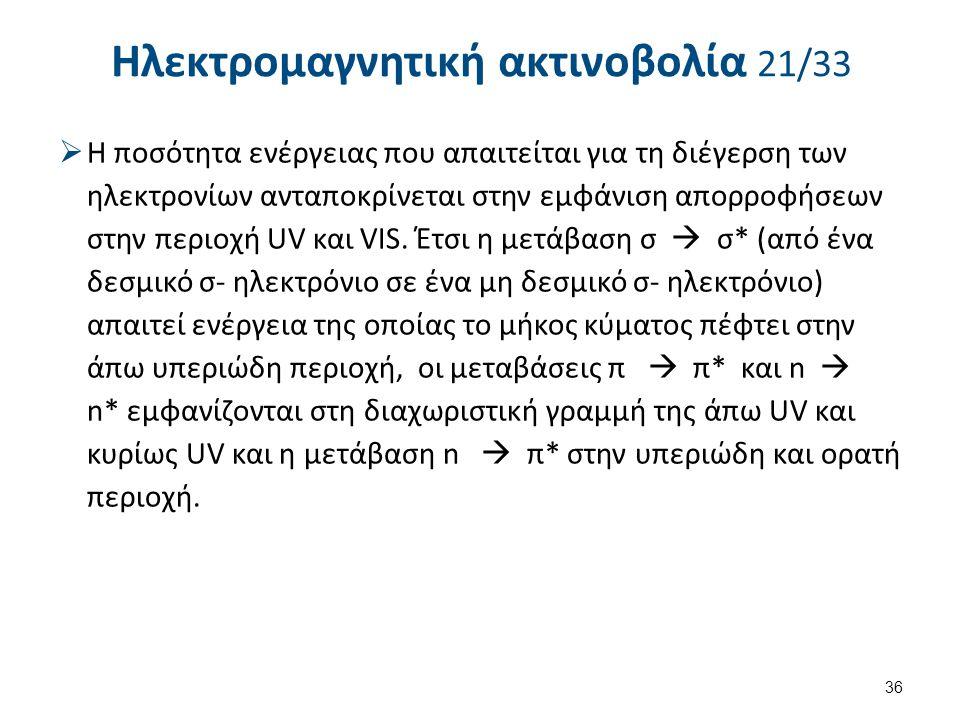 Ηλεκτρομαγνητική ακτινοβολία 21/33  Η ποσότητα ενέργειας που απαιτείται για τη διέγερση των ηλεκτρονίων ανταποκρίνεται στην εμφάνιση απορροφήσεων στη