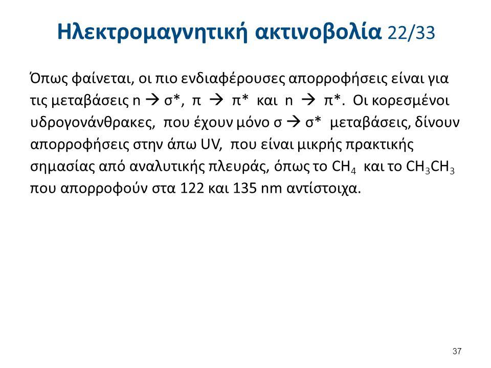 Ηλεκτρομαγνητική ακτινοβολία 22/33 Όπως φαίνεται, οι πιο ενδιαφέρουσες απορροφήσεις είναι για τις μεταβάσεις n  σ*, π  π* και n  π*. Οι κορεσμένοι