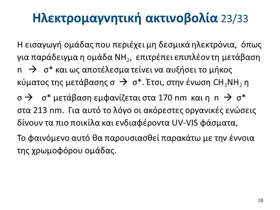Ηλεκτρομαγνητική ακτινοβολία 23/33 Η εισαγωγή ομάδας που περιέχει μη δεσμικά ηλεκτρόνια, όπως για παράδειγμα η ομάδα ΝΗ 2, επιτρέπει επιπλέον τη μετάβ