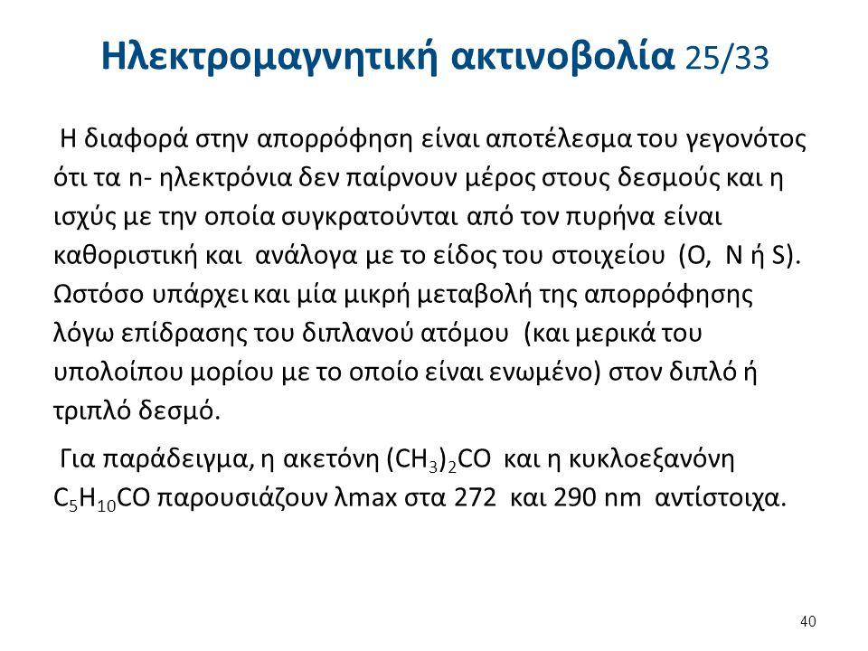 Ηλεκτρομαγνητική ακτινοβολία 25/33 Η διαφορά στην απορρόφηση είναι αποτέλεσμα του γεγονότος ότι τα n- ηλεκτρόνια δεν παίρνουν μέρος στους δεσμούς και