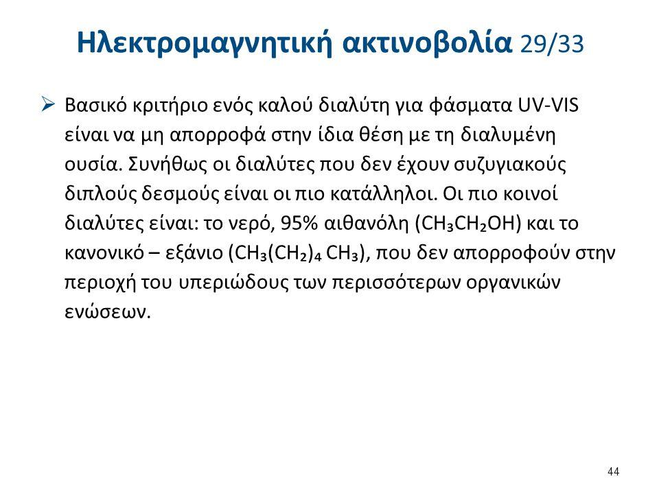 Ηλεκτρομαγνητική ακτινοβολία 29/33  Βασικό κριτήριο ενός καλού διαλύτη για φάσματα UV-VIS είναι να μη απορροφά στην ίδια θέση με τη διαλυμένη ουσία.