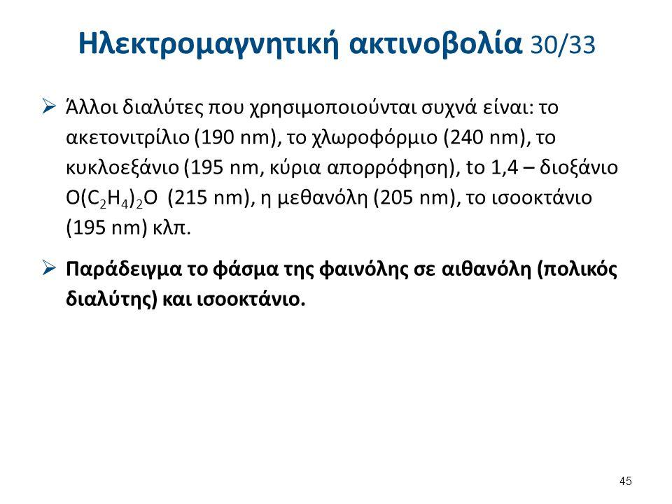 Ηλεκτρομαγνητική ακτινοβολία 30/33  Άλλοι διαλύτες που χρησιμοποιούνται συχνά είναι: το ακετονιτρίλιο (190 nm), το χλωροφόρμιο (240 nm), το κυκλοεξάν