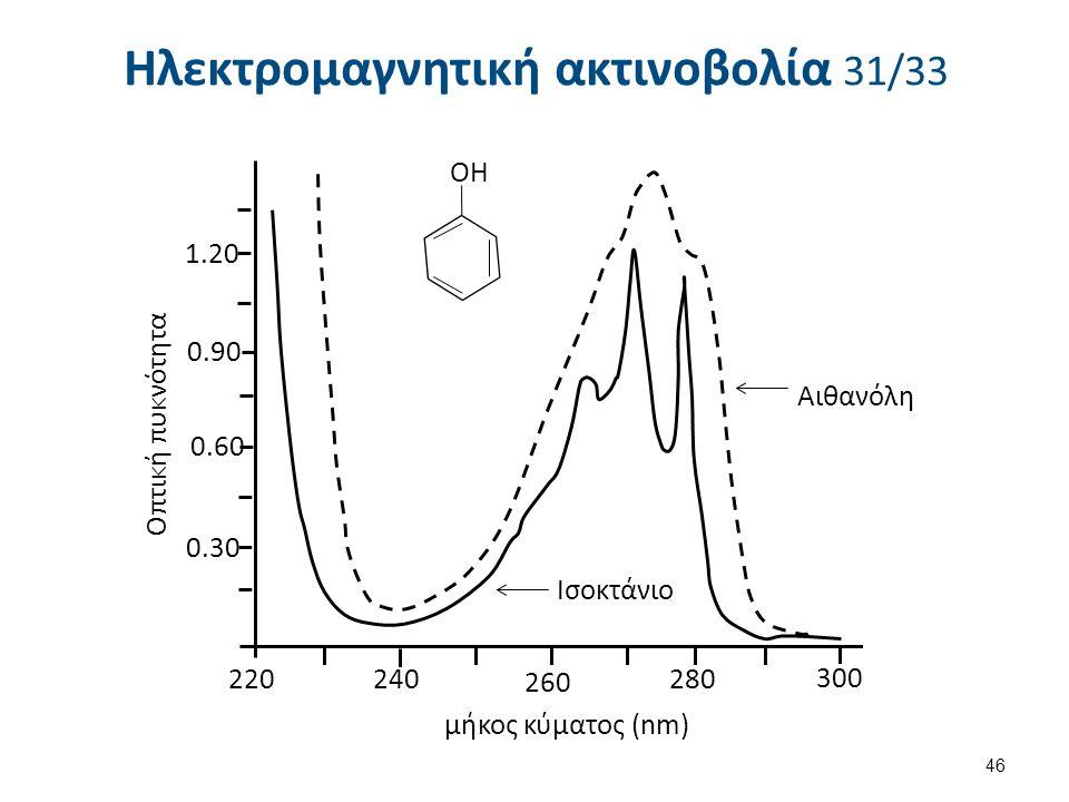 Ηλεκτρομαγνητική ακτινοβολία 31/33 46 1.20 0.90 0.60 0.30 220 240 260 280 300 Αιθανόλη Ισοκτάνιο μήκος κύματος (nm) Οπτική πυκνότητα OH