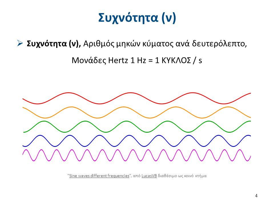 """Συχνότητα (ν)  Συχνότητα (ν), Αριθμός μηκών κύματος ανά δευτερόλεπτο, Μονάδες Hertz 1 Hz = 1 ΚΥΚΛΟΣ / s 4 """"Sine waves different frequencies"""", από Luc"""