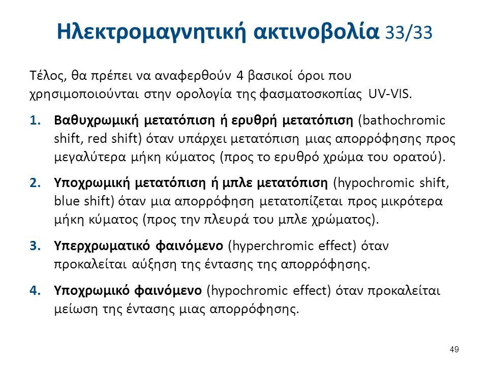 Ηλεκτρομαγνητική ακτινοβολία 33/33 Τέλος, θα πρέπει να αναφερθούν 4 βασικοί όροι που χρησιμοποιούνται στην ορολογία της φασματοσκοπίας UV-VIS. 1.Βαθυχ