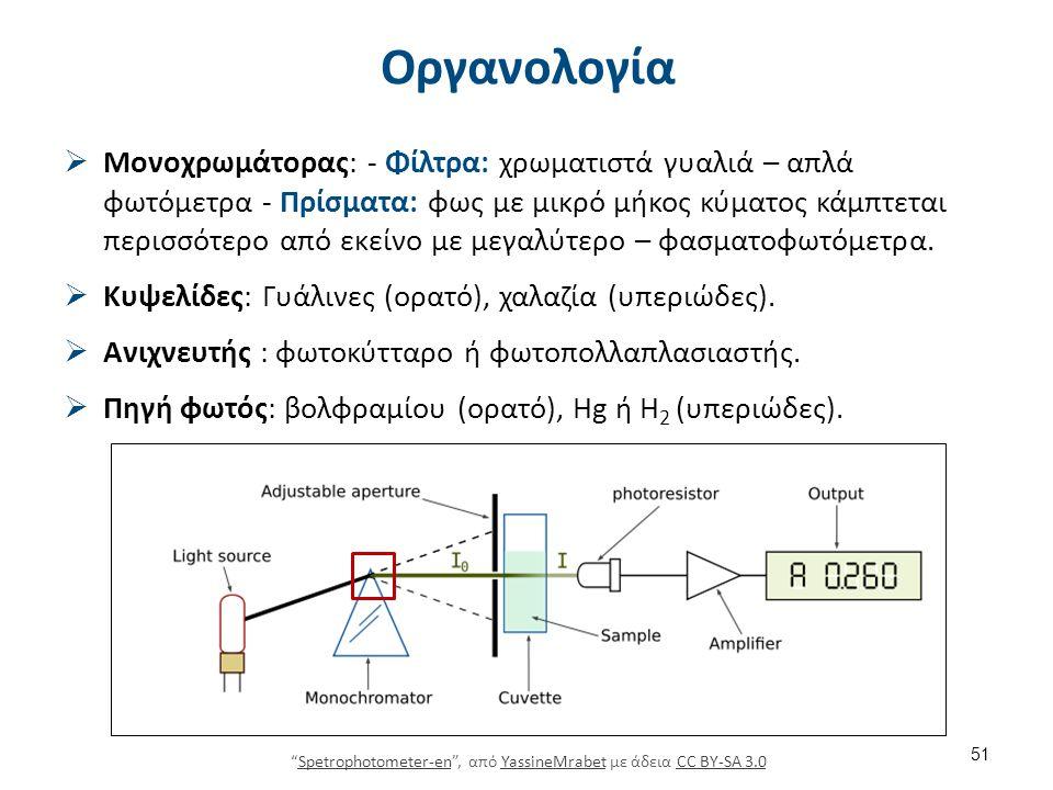 Οργανολογία  Μονοχρωμάτορας: - Φίλτρα: χρωματιστά γυαλιά – απλά φωτόμετρα - Πρίσματα: φως με μικρό μήκος κύματος κάμπτεται περισσότερο από εκείνο με
