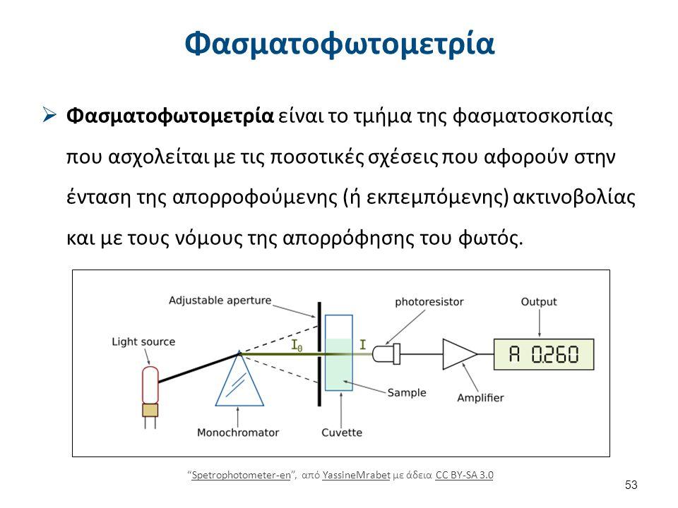 Φασματοφωτομετρία  Φασματοφωτομετρία είναι το τμήμα της φασματοσκοπίας που ασχολείται με τις ποσοτικές σχέσεις που αφορούν στην ένταση της απορροφούμ