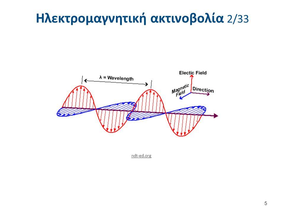 5 ndt-ed.org Ηλεκτρομαγνητική ακτινοβολία 2/33