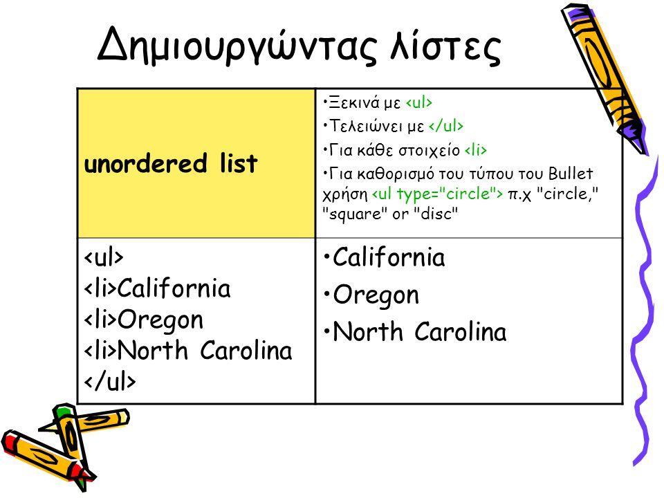 Δημιουργώντας λίστες unordered list Ξεκινά με Τελειώνει με Για κάθε στοιχείο Για καθορισμό του τύπου του Bullet χρήση π.χ circle, square or disc California Oregon North Carolina California Oregon North Carolina