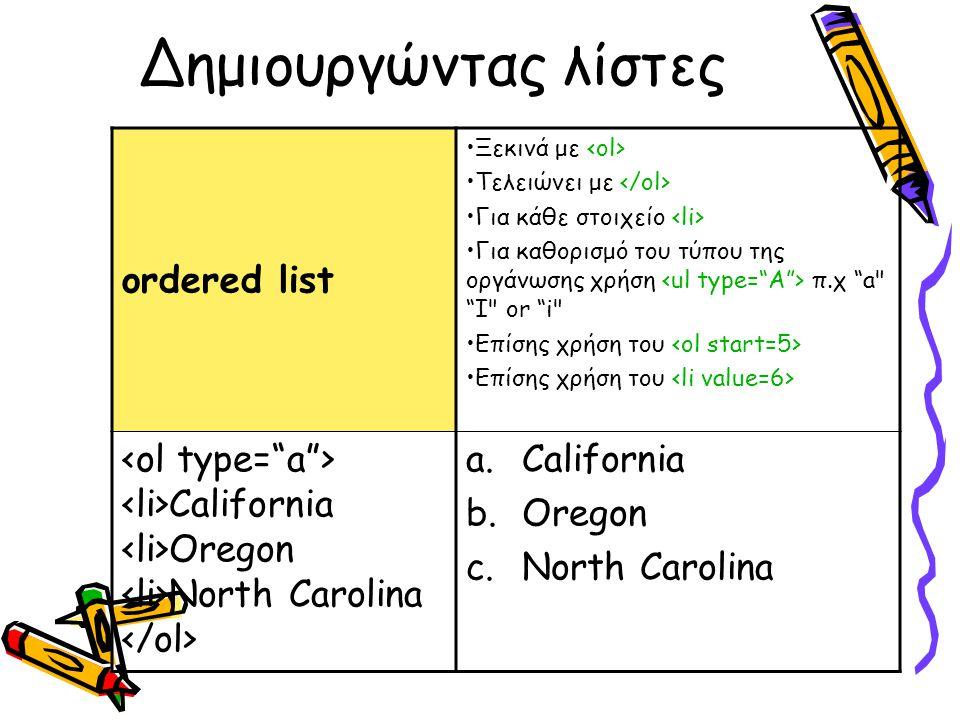 Δημιουργώντας λίστες ordered list Ξεκινά με Τελειώνει με Για κάθε στοιχείο Για καθορισμό του τύπου της οργάνωσης χρήση π.χ a I or i Επίσης χρήση του California Oregon North Carolina a.California b.Oregon c.North Carolina