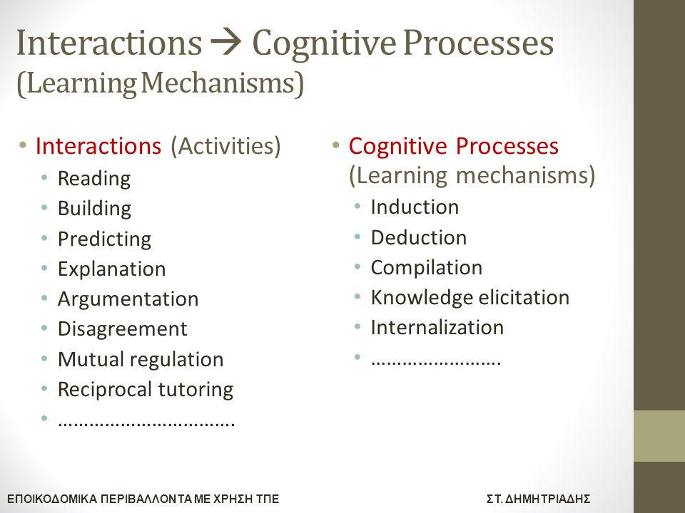 ΕΠΟΙΚΟΔΟΜΙΚΑ ΠΕΡΙΒΑΛΛΟΝΤΑ ΜΕ ΧΡΗΣΗ ΤΠΕΣΤ. ΔΗΜΗΤΡΙΑΔΗΣ Interactions  Cognitive Processes (Learning Mechanisms) Interactions (Activities) Reading Build
