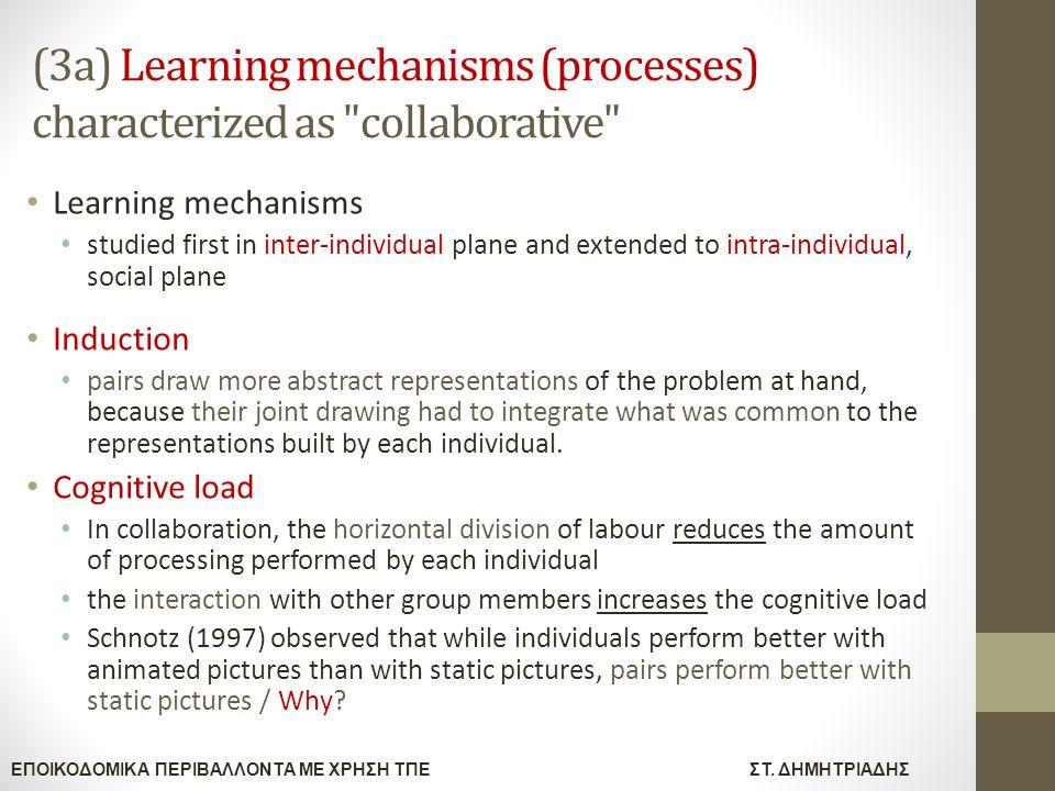 ΕΠΟΙΚΟΔΟΜΙΚΑ ΠΕΡΙΒΑΛΛΟΝΤΑ ΜΕ ΧΡΗΣΗ ΤΠΕΣΤ. ΔΗΜΗΤΡΙΑΔΗΣ (3a) Learning mechanisms (processes) characterized as