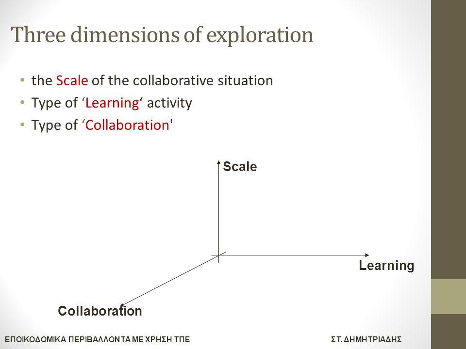 ΕΠΟΙΚΟΔΟΜΙΚΑ ΠΕΡΙΒΑΛΛΟΝΤΑ ΜΕ ΧΡΗΣΗ ΤΠΕΣΤ. ΔΗΜΗΤΡΙΑΔΗΣ Three dimensions of exploration the Scale of the collaborative situation Type of 'Learning' acti