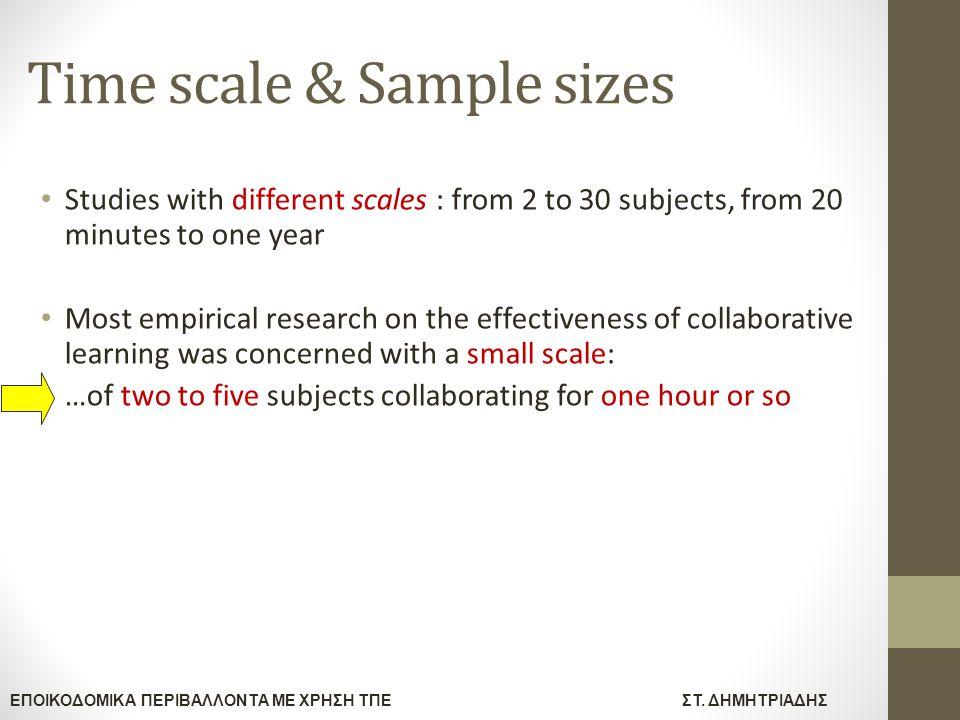 ΕΠΟΙΚΟΔΟΜΙΚΑ ΠΕΡΙΒΑΛΛΟΝΤΑ ΜΕ ΧΡΗΣΗ ΤΠΕΣΤ. ΔΗΜΗΤΡΙΑΔΗΣ Time scale & Sample sizes Studies with different scales : from 2 to 30 subjects, from 20 minutes