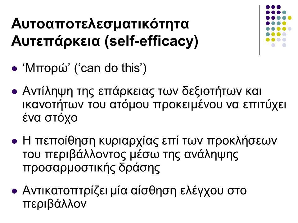 Αυτοαποτελεσματικότητα Αυτεπάρκεια (self-efficacy) 'Μπορώ' ('can do this') Αντίληψη της επάρκειας των δεξιοτήτων και ικανοτήτων του ατόμου προκειμένου