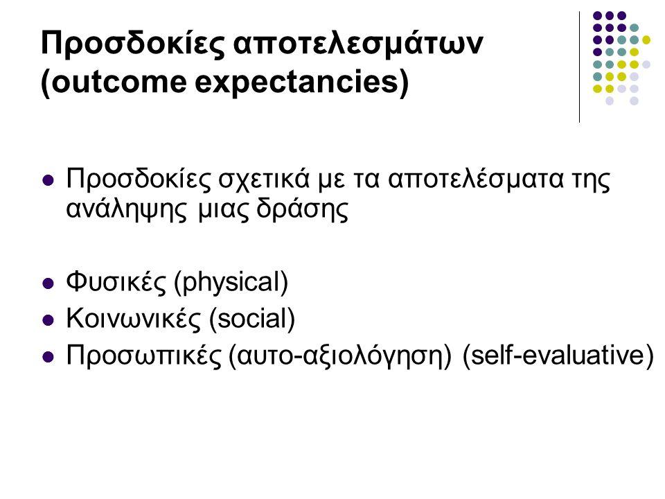 Προσδοκίες αποτελεσμάτων (outcome expectancies) Προσδοκίες σχετικά με τα αποτελέσματα της ανάληψης μιας δράσης Φυσικές (physical) Κοινωνικές (social)