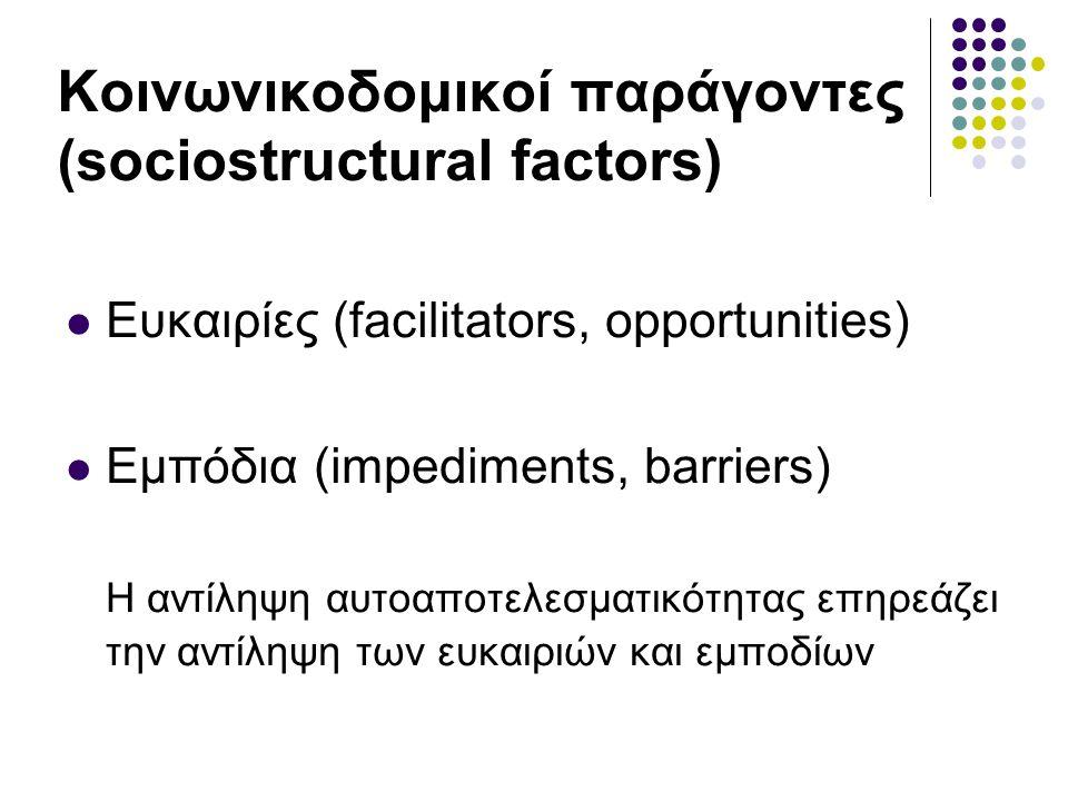 Κοινωνικοδομικοί παράγοντες (sociostructural factors) Ευκαιρίες (facilitators, opportunities) Εμπόδια (impediments, barriers) Η αντίληψη αυτοαποτελεσμ