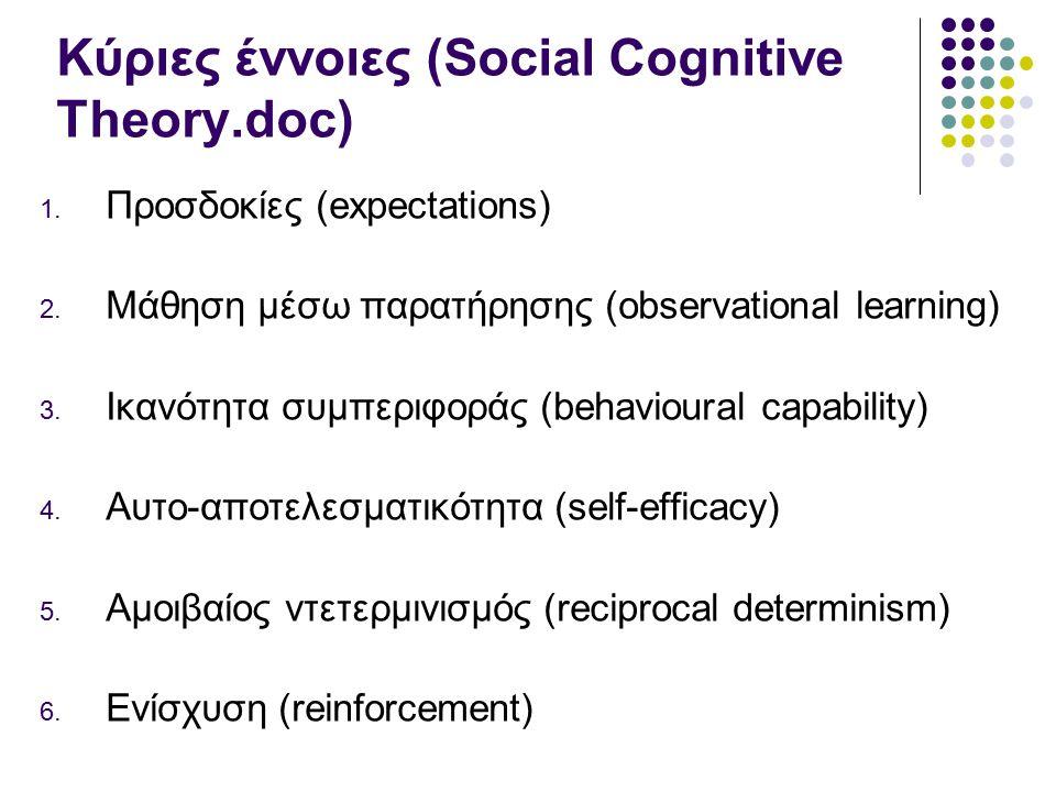 Κύριες έννοιες (Social Cognitive Theory.doc) 1. Προσδοκίες (expectations) 2. Μάθηση μέσω παρατήρησης (observational learning) 3. Ικανότητα συμπεριφορά