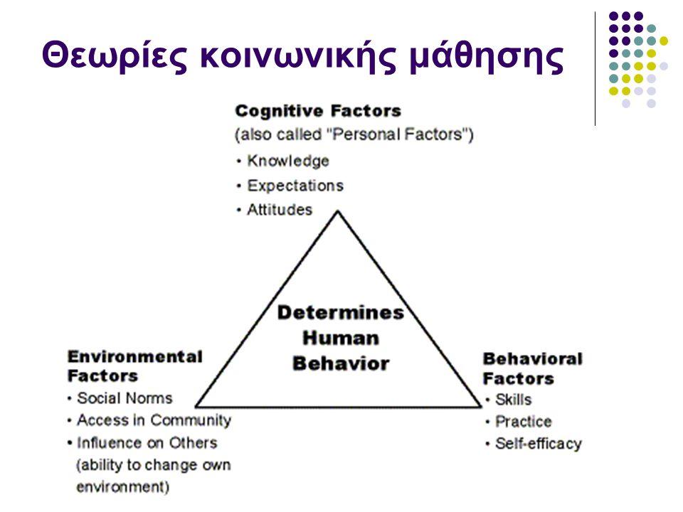 Εφαρμογή της θεωρίας σε προγράμματα προαγωγής υγείας Το άτομο ενθαρρύνεται να συμμετέχει σε διάφορες διαδικασίες: Παρατήρηση και μίμηση της συμπεριφοράς άλλων Παρακολούθηση προτύπου να πραγματοποιεί θετικές συμπεριφορές Ενίσχυση της ικανότητας και της αυτοπεποίθησης στην εφαρμογή νέων δεξιοτήτων Βίωση υποστήριξης από το περιβάλλον στη χρήση των νέων δεξιοτήτων