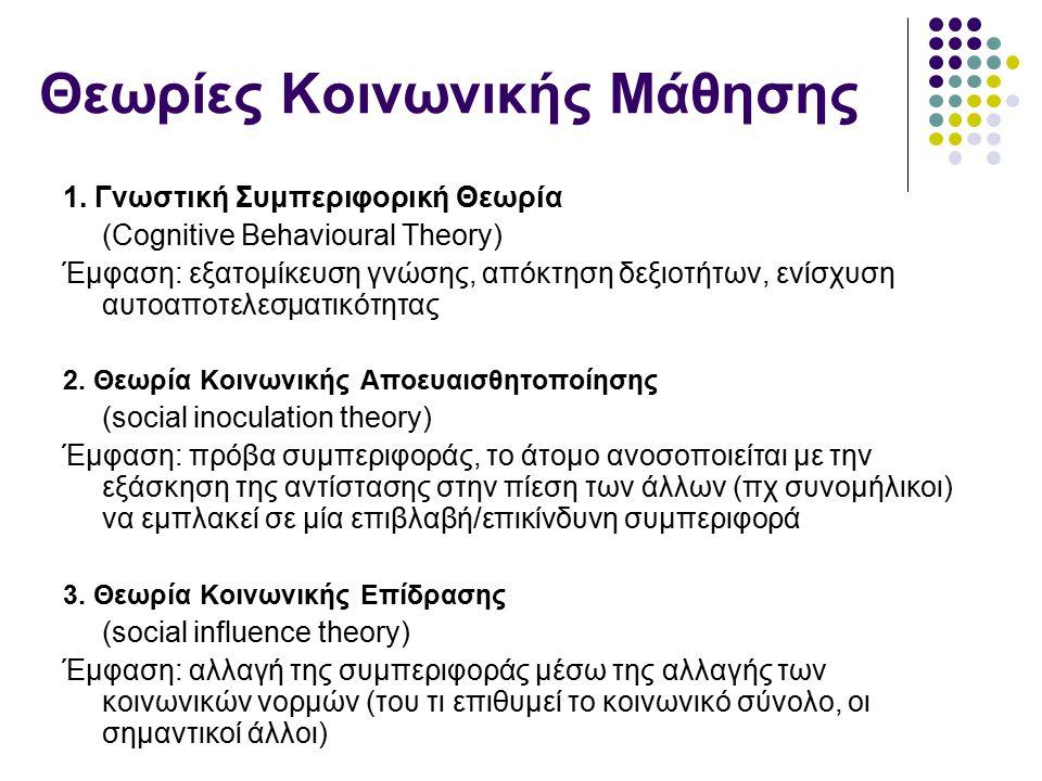 Κύριες έννοιες (Social Cognitive Theory.doc) 1.Προσδοκίες (expectations) 2.