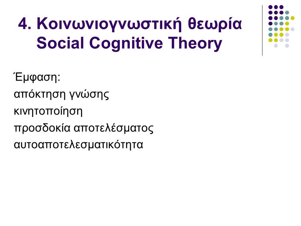 4. Κοινωνιογνωστική θεωρία Social Cognitive Theory Έμφαση: απόκτηση γνώσης κινητοποίηση προσδοκία αποτελέσματος αυτοαποτελεσματικότητα