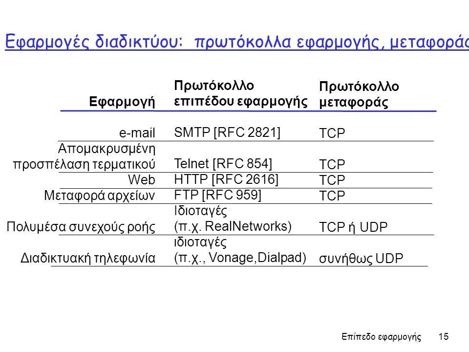 Επίπεδο εφαρμογής 15 Εφαρμογές διαδικτύου: πρωτόκολλα εφαρμογής, μεταφοράς Εφαρμογή e-mail Απομακρυσμένη προσπέλαση τερματικού Web Μεταφορά αρχείων Πολυμέσα συνεχούς ροής Διαδικτυακή τηλεφωνία Πρωτόκολλο επιπέδου εφαρμογής SMTP [RFC 2821] Telnet [RFC 854] HTTP [RFC 2616] FTP [RFC 959] Ιδιοταγές (π.χ.