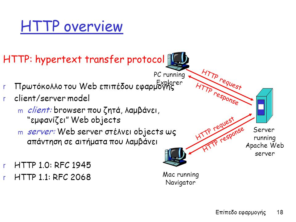 Επίπεδο εφαρμογής 18 HTTP overview HTTP: hypertext transfer protocol r Πρωτόκολλο του Web επιπέδου εφαρμογής r client/server model m client: browser που ζητά, λαμβάνει, εμφανίζει Web objects m server: Web server στέλνει objects ως απάντηση σε αιτήματα που λαμβάνει r HTTP 1.0: RFC 1945 r HTTP 1.1: RFC 2068 PC running Explorer Server running Apache Web server Mac running Navigator HTTP request HTTP response