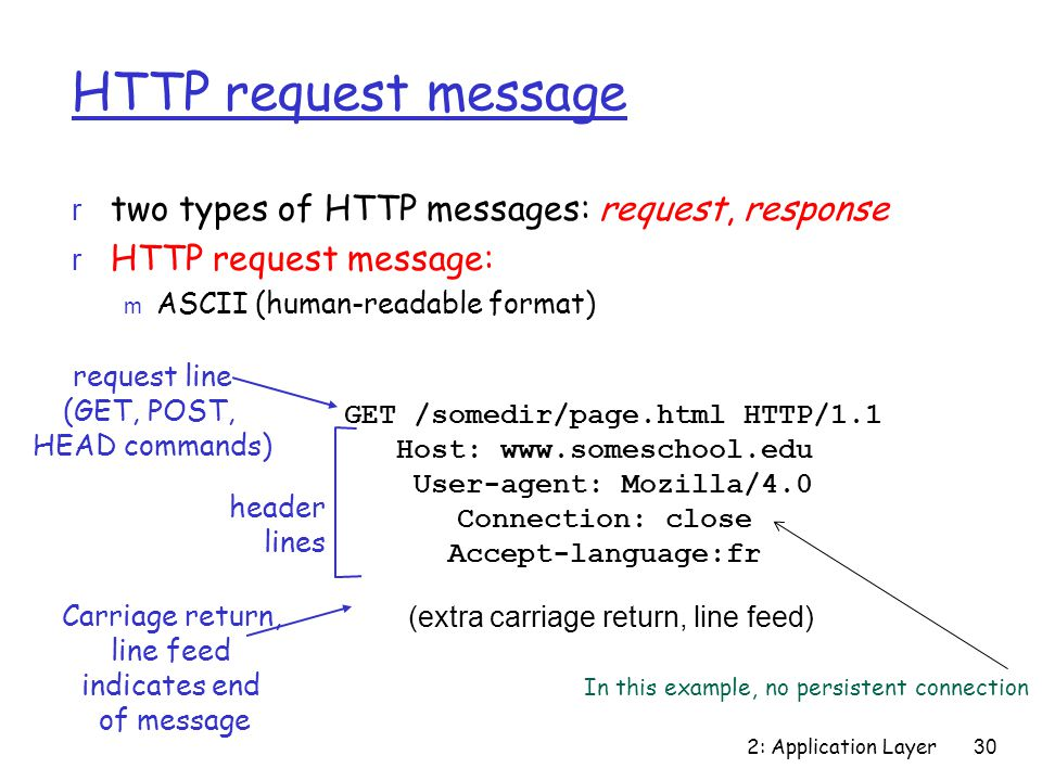 2: Application Layer 30 HTTP request message r two types of HTTP messages: request, response r HTTP request message: m ASCII (human-readable format) GET /somedir/page.html HTTP/1.1 Host: www.someschool.edu User-agent: Mozilla/4.0 Connection: close Accept-language:fr (extra carriage return, line feed) request line (GET, POST, HEAD commands) header lines Carriage return, line feed indicates end of message In this example, no persistent connection