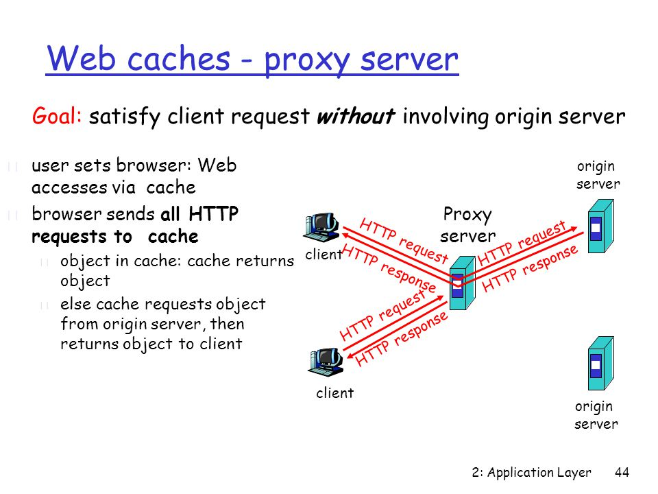 2: Application Layer 44 Web caches - proxy server r user sets browser: Web accesses via cache r browser sends all HTTP requests to cache m object in cache: cache returns object m else cache requests object from origin server, then returns object to client Goal: satisfy client request without involving origin server client Proxy server client HTTP request HTTP response HTTP request HTTP response origin server origin server