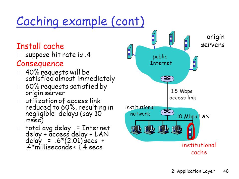 2: Application Layer 48 Caching example (cont) Install cache r suppose hit rate is.4 Consequence r 40% requests will be satisfied almost immediately r