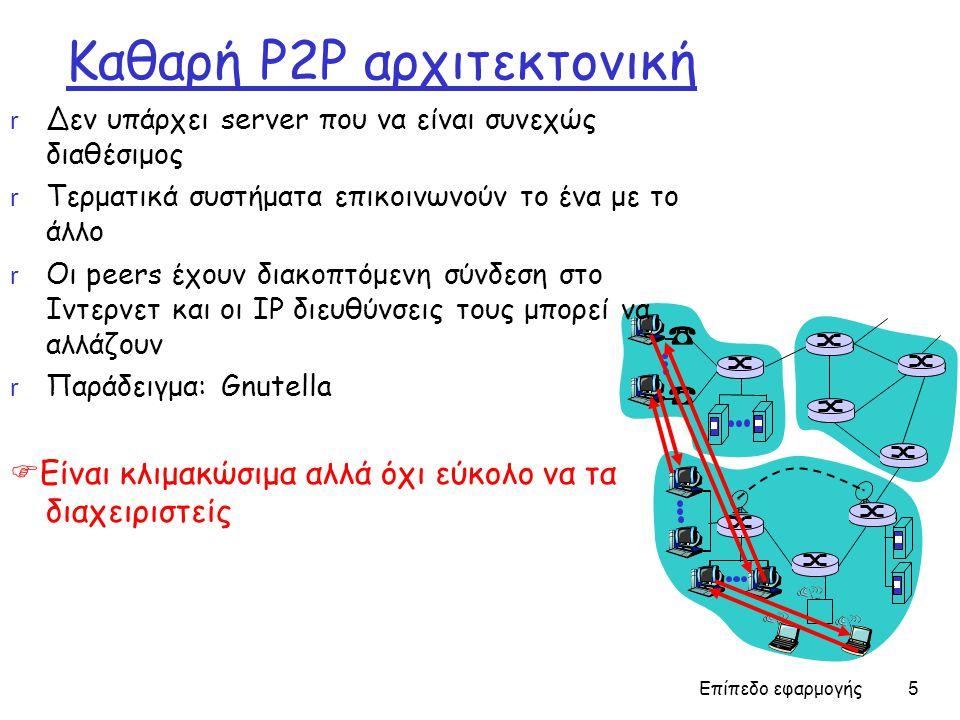 Επίπεδο εφαρμογής 5 Καθαρή P2P αρχιτεκτονική r Δεν υπάρχει server που να είναι συνεχώς διαθέσιμος r Τερματικά συστήματα επικοινωνούν το ένα με το άλλο r Οι peers έχουν διακοπτόμενη σύνδεση στο Ιντερνετ και οι IP διευθύνσεις τους μπορεί να αλλάζουν r Παράδειγμα: Gnutella  Είναι κλιμακώσιμα αλλά όχι εύκολο να τα διαχειριστείς