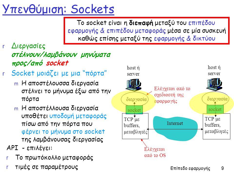 Επίπεδο εφαρμογής 9 Υπενθύμιση: Sockets r Διεργασίες στέλνουν/λαμβάνουν μηνύματα προς/από socket r Socket μοιάζει με μια πόρτα m Η αποστέλουσσα διεργασία στέλνει το μήνυμα έξω από την πόρτα m Η αποστέλλουσα διεργασία υποθέτει υποδομή μεταφοράς πίσω από την πόρτα που φέρνει το μήνυμα στο socket της λαμβάνουσας διεργασίας διεργασία TCP με buffers, μεταβλητές socket host ή server διεργασία TCP με buffers, μεταβλητές socket host ή server Internet Ελέγχεται από το OS Ελέγχεται από το σχεδιαστή της εφαρμογής API - επιλέγει: r Το πρωτόκολλο μεταφοράς r τιμές σε παραμέτρους Το socket είναι η διεπαφή μεταξύ του επιπέδου εφαρμογής & επιπέδου μεταφοράς μέσα σε μία συσκευή καθώς επίσης μεταξύ της εφαρμογής & δικτύου