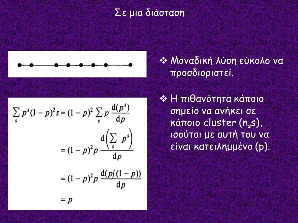 Σε μια διάσταση  Μοναδική λύση εύκολο να προσδιοριστεί.  Η πιθανότητα κάποιο σημείο να ανήκει σε κάποιο cluster (n s s), ισούται με αυτή του να είνα