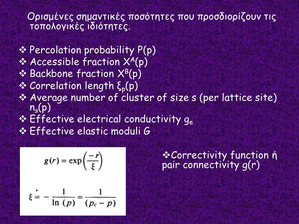 Ορισμένες σημαντικές ποσότητες που προσδιορίζουν τις τοπολογικές ιδιότητες.  Percolation probability P(p)  Accessible fraction X A (p)  Backbone fr