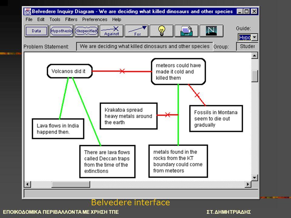 ΕΠΟΙΚΟΔΟΜΙΚΑ ΠΕΡΙΒΑΛΛΟΝΤΑ ΜΕ ΧΡΗΣΗ ΤΠΕΣΤ. ΔΗΜΗΤΡΙΑΔΗΣ Belvedere interface