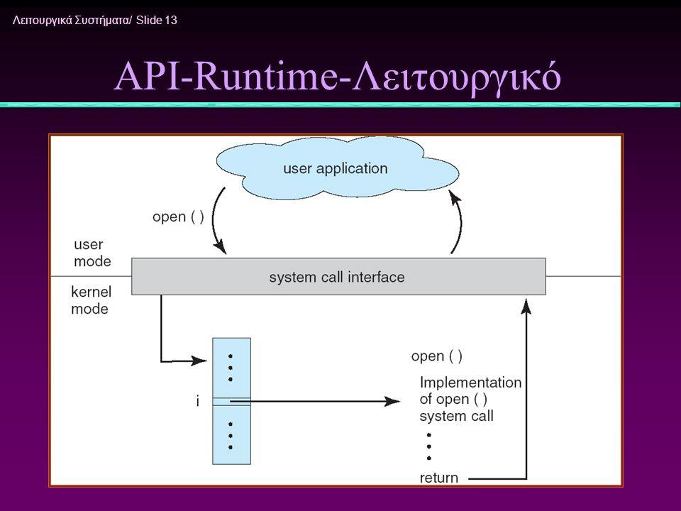 Λειτουργικά Συστήματα/ Slide 13 API-Runtime-Λειτουργικό