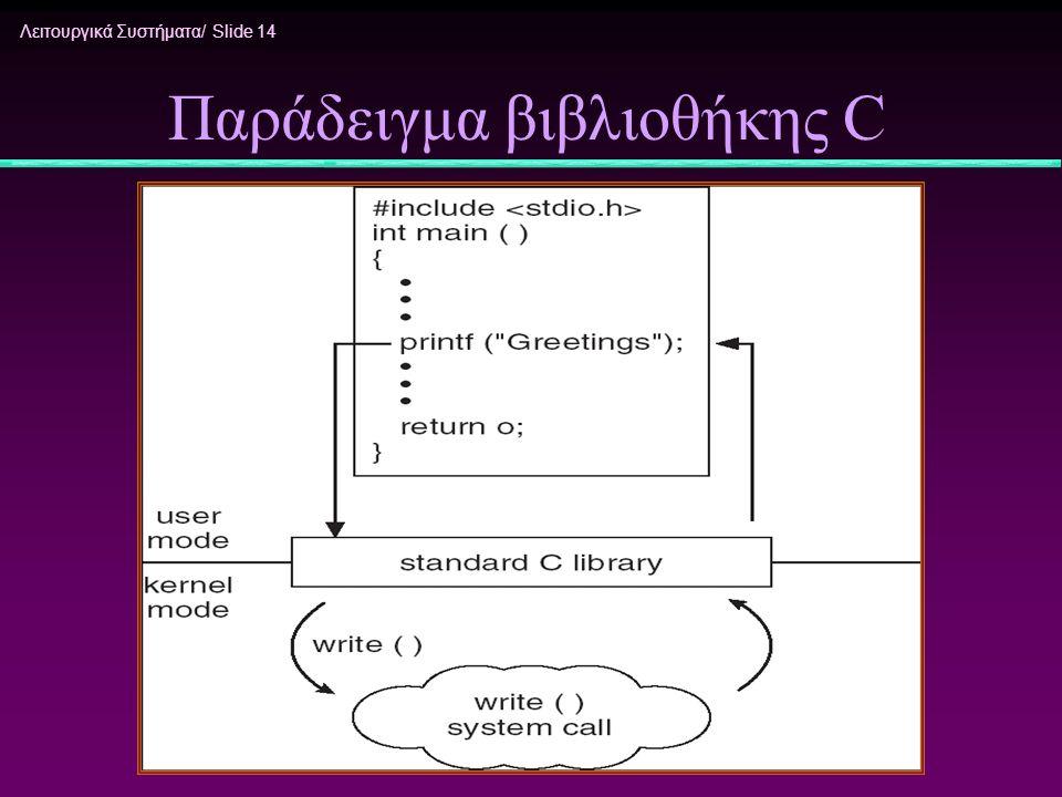 Λειτουργικά Συστήματα/ Slide 14 Παράδειγμα βιβλιοθήκης C