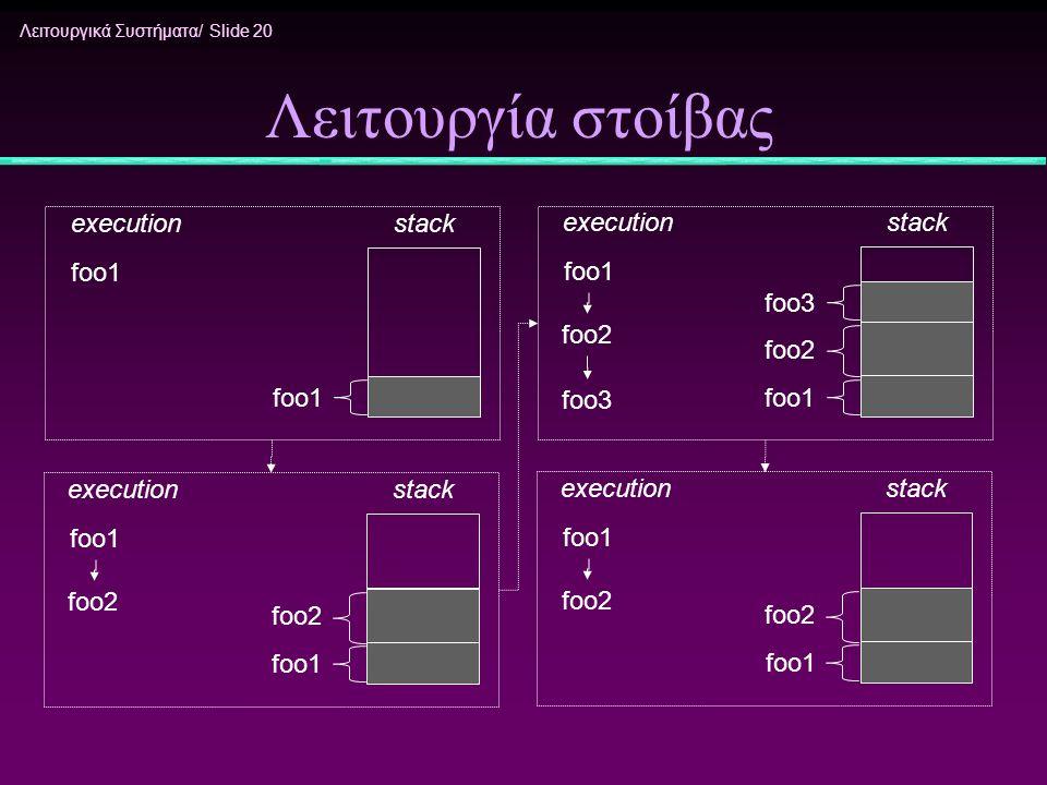 Λειτουργικά Συστήματα/ Slide 20 Λειτουργία στοίβας foo1 stack foo1 stack foo2 foo1 stack foo2 foo1 stack foo2 foo3 foo2 foo1 execution