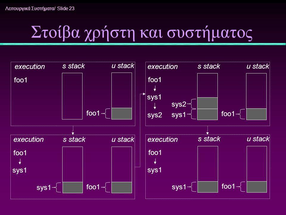 Λειτουργικά Συστήματα/ Slide 23 Στοίβα χρήστη και συστήματος foo1 u stack foo1 sys1 foo1 sys1 foo1 sys1 sys2 execution u stack foo1 s stack sys1 u sta