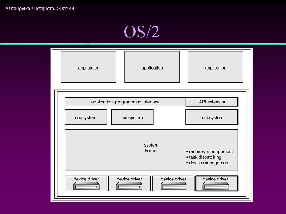 Λειτουργικά Συστήματα/ Slide 44 OS/2