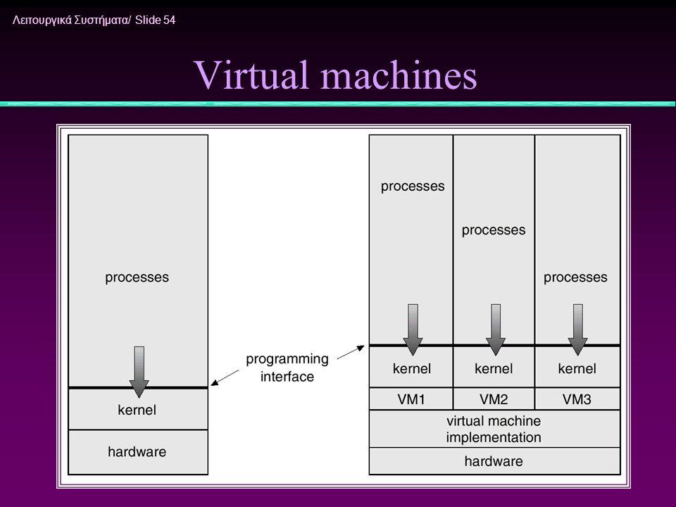 Λειτουργικά Συστήματα/ Slide 54 Virtual machines