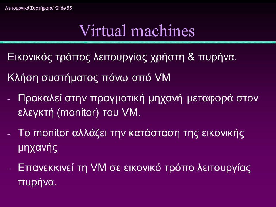 Λειτουργικά Συστήματα/ Slide 55 Virtual machines Εικονικός τρόπος λειτουργίας χρήστη & πυρήνα. Κλήση συστήματος πάνω από VM - Προκαλεί στην πραγματική