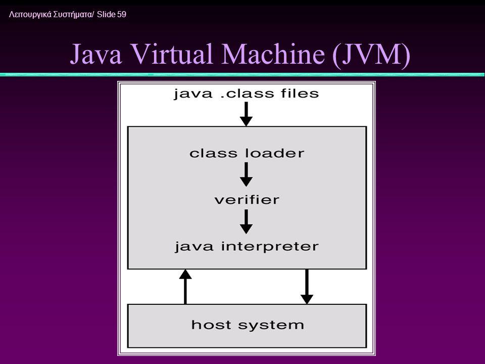 Λειτουργικά Συστήματα/ Slide 59 Java Virtual Machine (JVM)