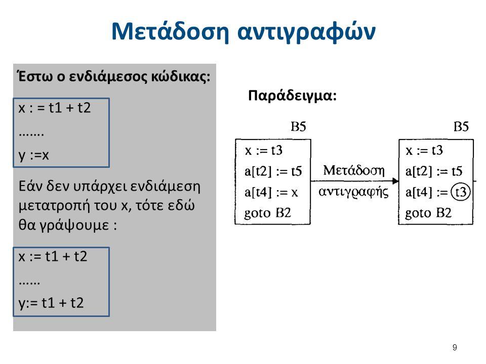 Μετάδοση αντιγραφών Έστω ο ενδιάμεσος κώδικας: x : = t1 + t2 ……. y :=x Εάν δεν υπάρχει ενδιάμεση μετατροπή του x, τότε εδώ θα γράψουμε : x := t1 + t2