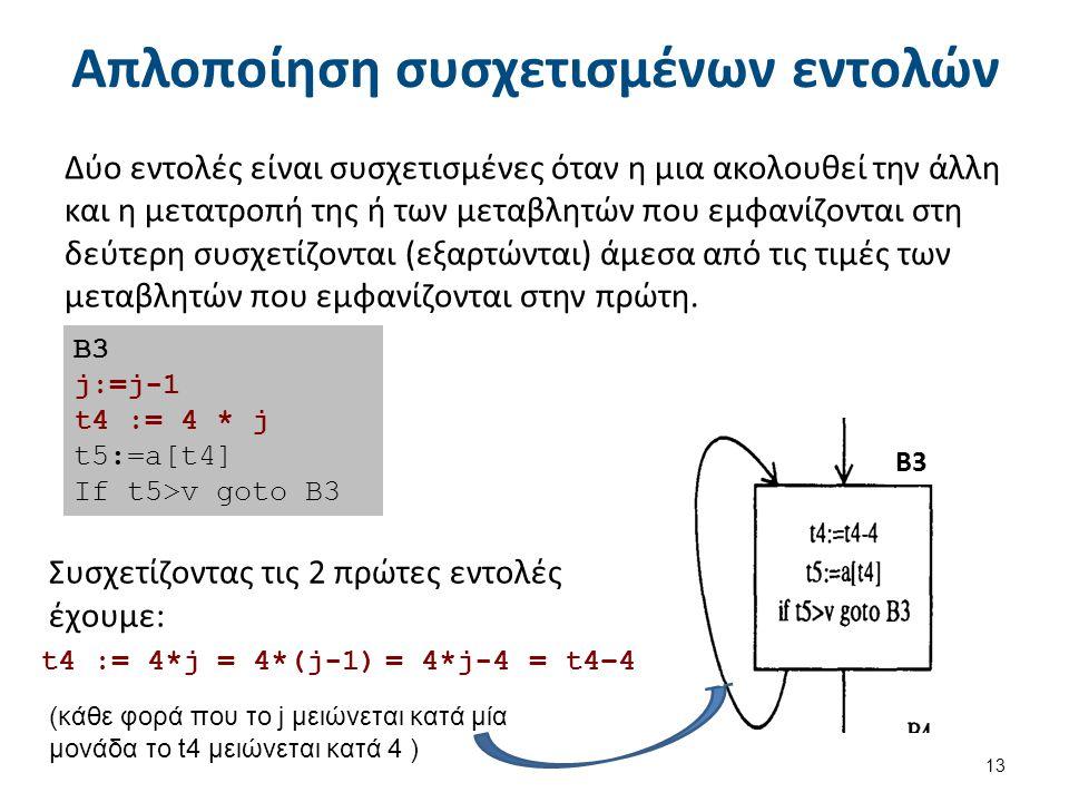 Απλοποίηση συσχετισμένων εντολών Δύο εντολές είναι συσχετισμένες όταν η μια ακολουθεί την άλλη και η μετατροπή της ή των μεταβλητών που εμφανίζονται σ
