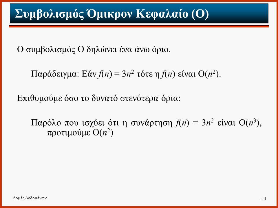 Δομές Δεδομένων 14 Ο συμβολισμός Ο δηλώνει ένα άνω όριο.