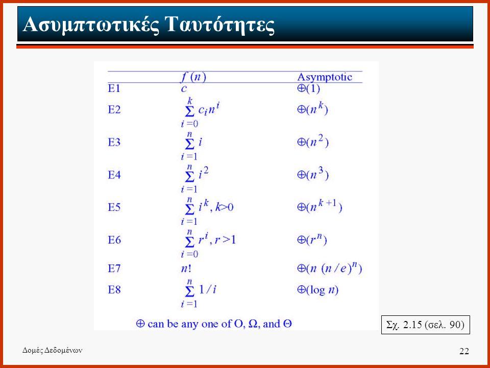 Δομές Δεδομένων 22 Ασυμπτωτικές Ταυτότητες Σχ. 2.15 (σελ. 90)